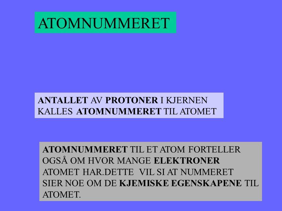 ATOMNUMMERET ANTALLET AV PROTONER I KJERNEN