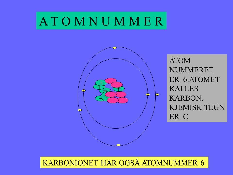 A T O M N U M M E R ATOM NUMMERET ER 6.ATOMET KALLES KARBON.