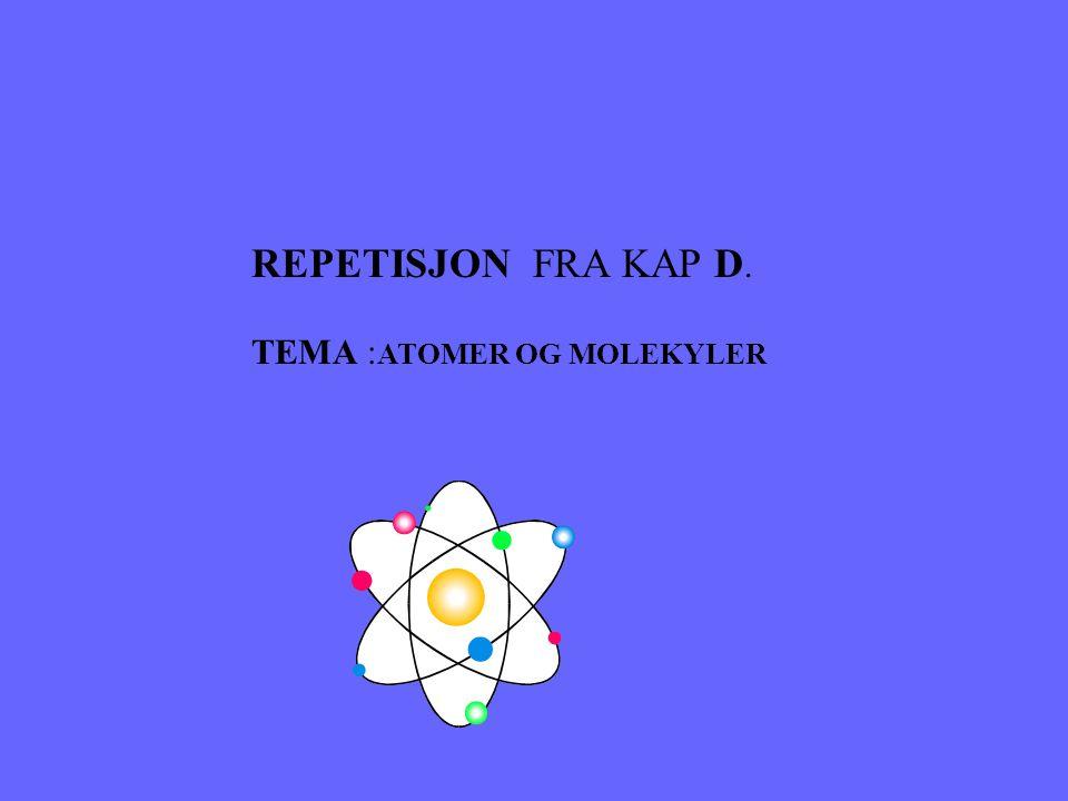 REPETISJON FRA KAP D. TEMA :ATOMER OG MOLEKYLER