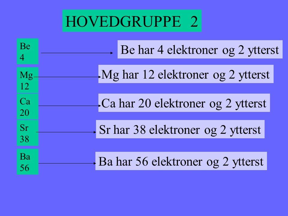 HOVEDGRUPPE 2 Be har 4 elektroner og 2 ytterst