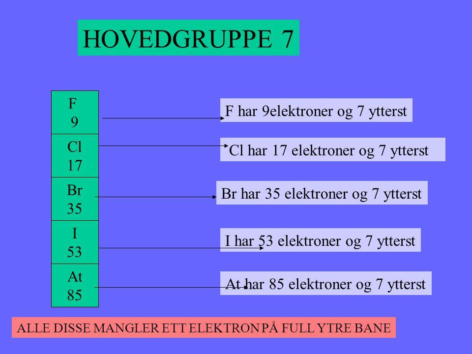 HOVEDGRUPPE 7 F F har 9elektroner og 7 ytterst 9 Cl
