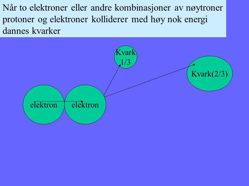 Når to elektroner eller andre kombinasjoner av nøytroner
