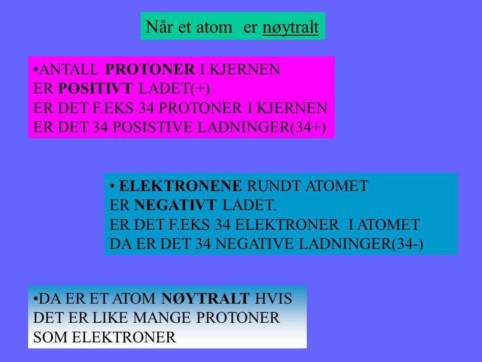 Når et atom er nøytralt ANTALL PROTONER I KJERNEN ER POSITIVT LADET(+)