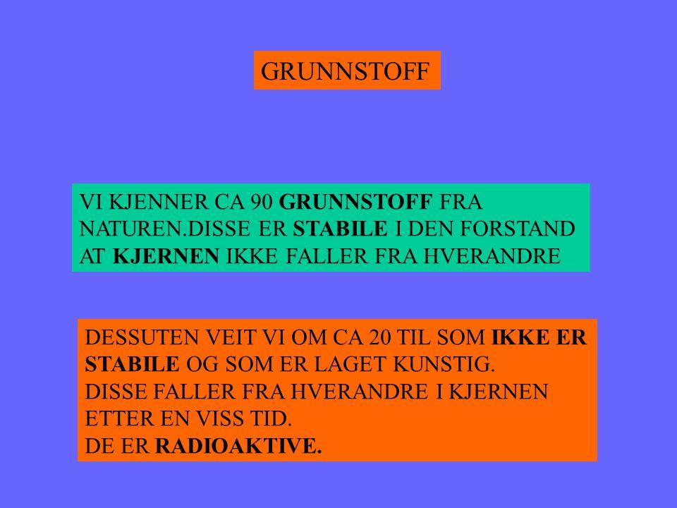 GRUNNSTOFF VI KJENNER CA 90 GRUNNSTOFF FRA