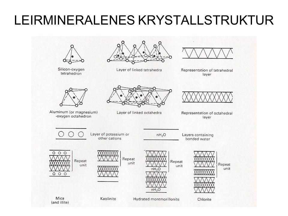 LEIRMINERALENES KRYSTALLSTRUKTUR