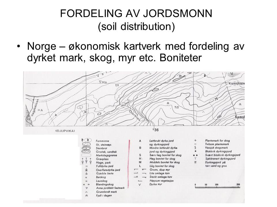 FORDELING AV JORDSMONN (soil distribution)