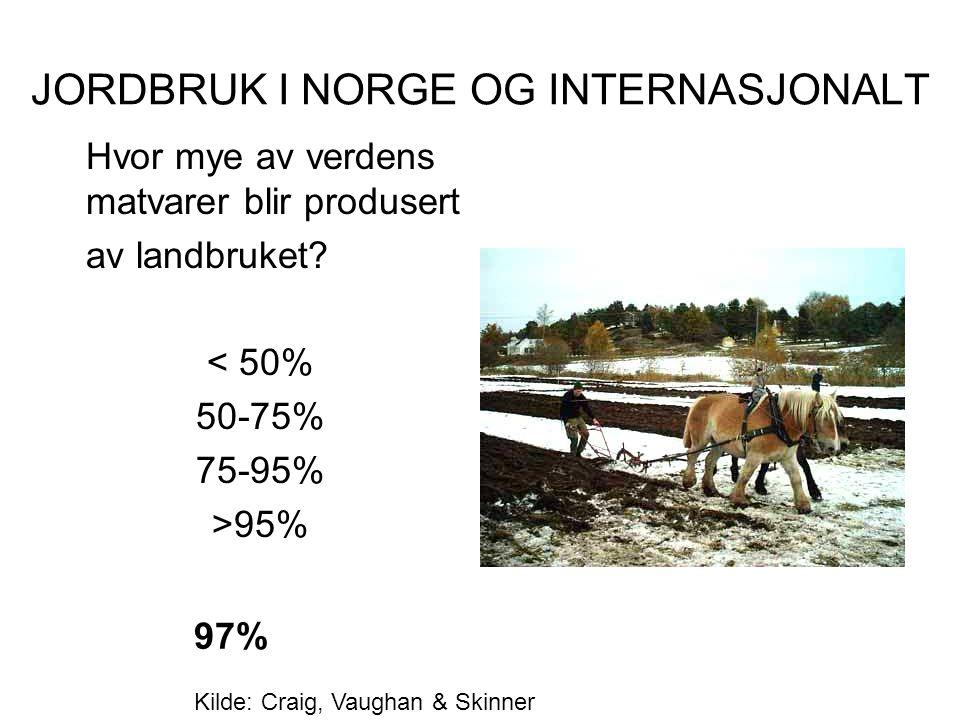 JORDBRUK I NORGE OG INTERNASJONALT