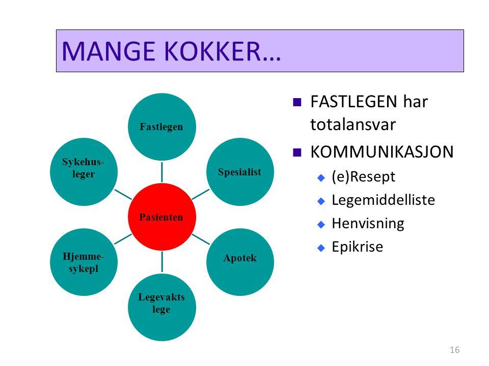 MANGE KOKKER… FASTLEGEN har totalansvar KOMMUNIKASJON (e)Resept