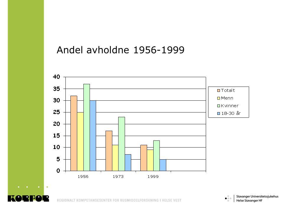 Andel avholdne 1956-1999 De lange utviklingslinjene – andel avholdne