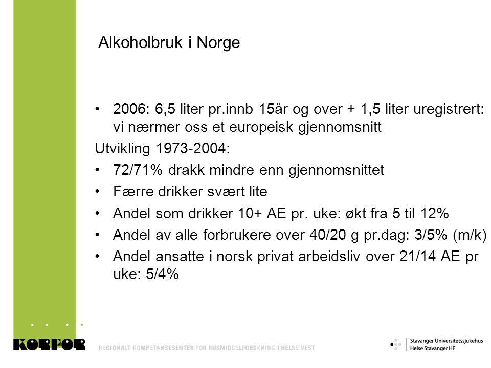 Alkoholbruk i Norge 2006: 6,5 liter pr.innb 15år og over + 1,5 liter uregistrert: vi nærmer oss et europeisk gjennomsnitt.