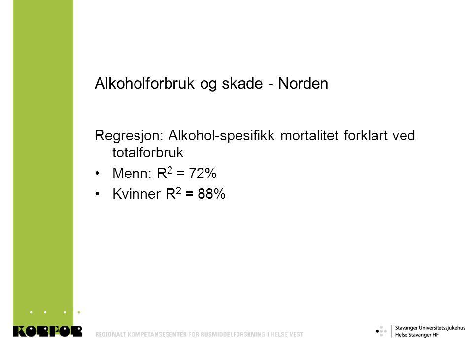 Alkoholforbruk og skade - Norden