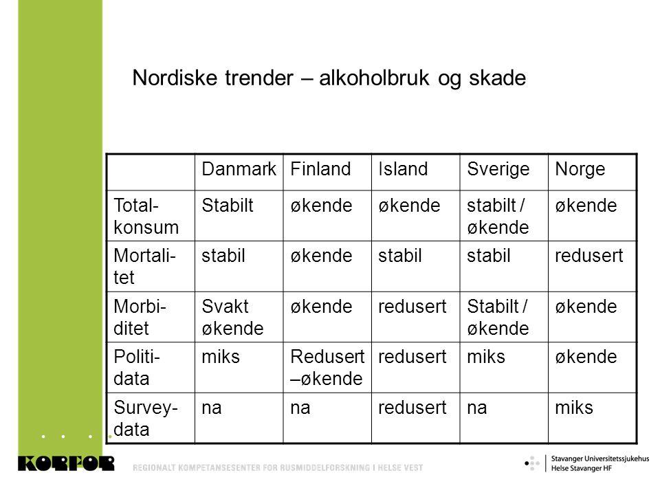 Nordiske trender – alkoholbruk og skade