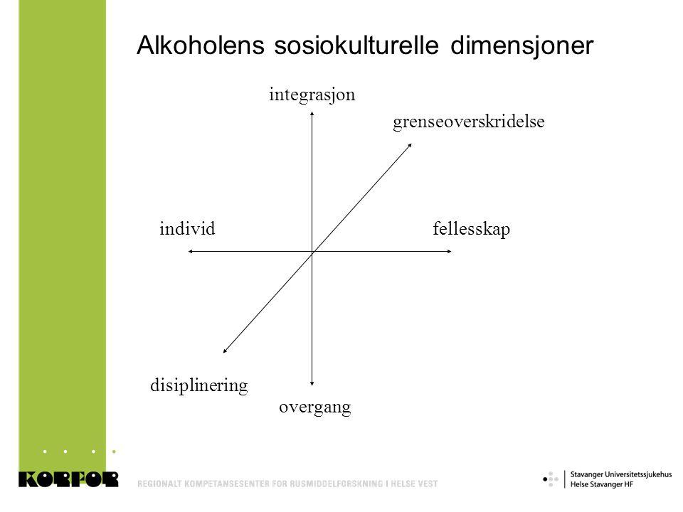 Alkoholens sosiokulturelle dimensjoner