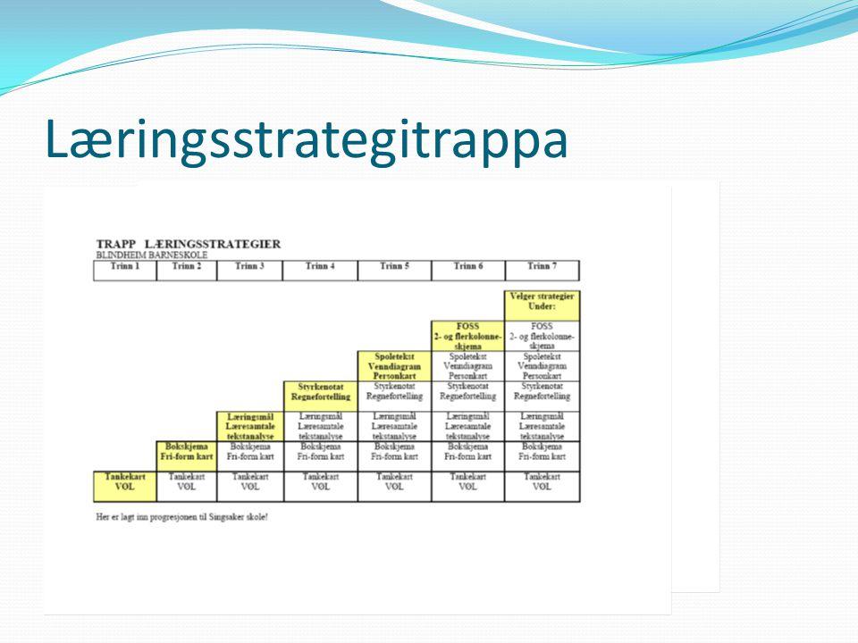 Læringsstrategitrappa