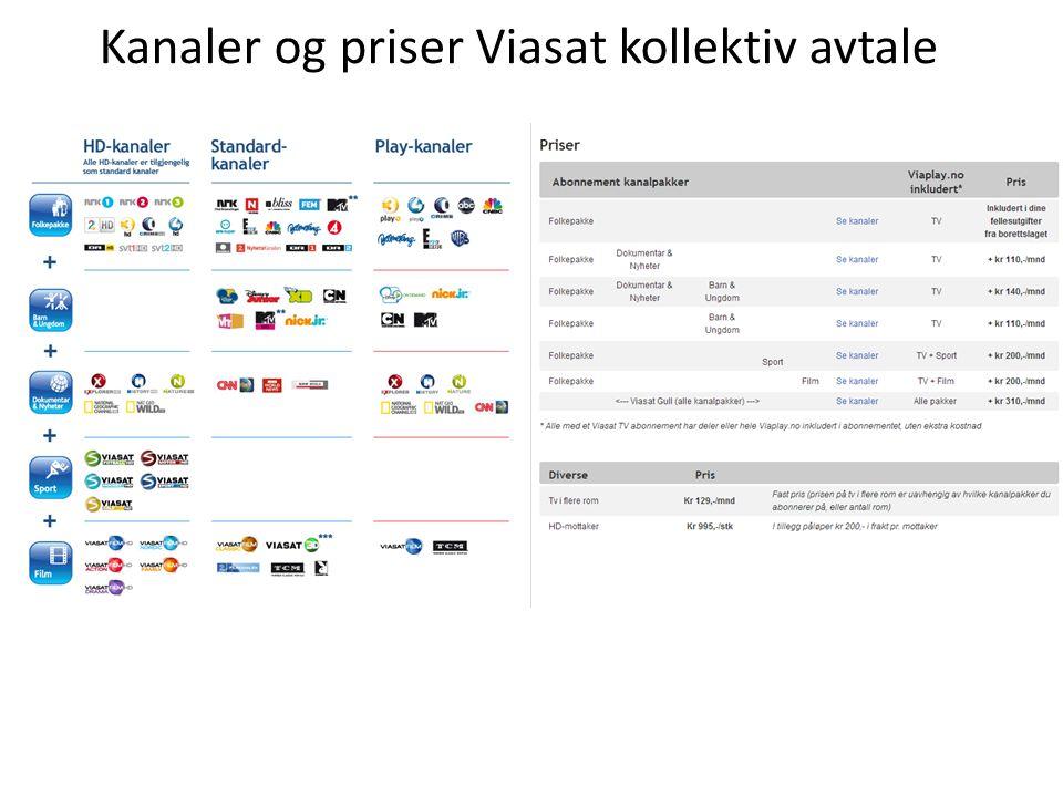 Kanaler og priser Viasat kollektiv avtale