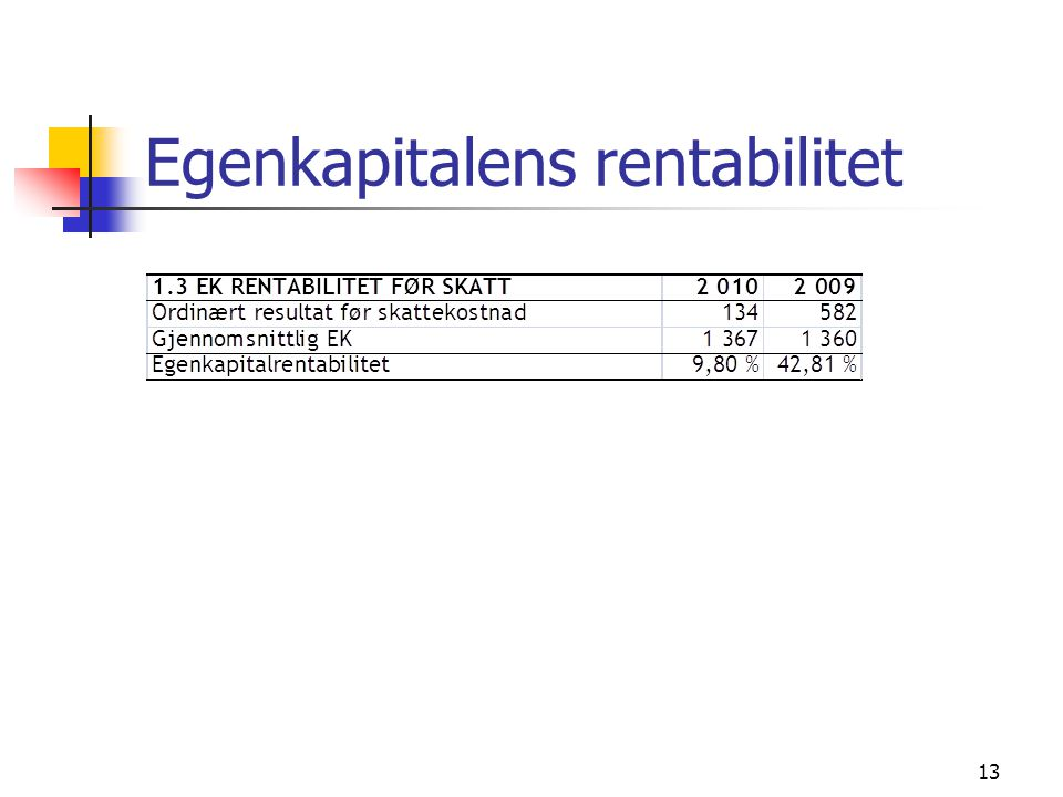 Egenkapitalens rentabilitet