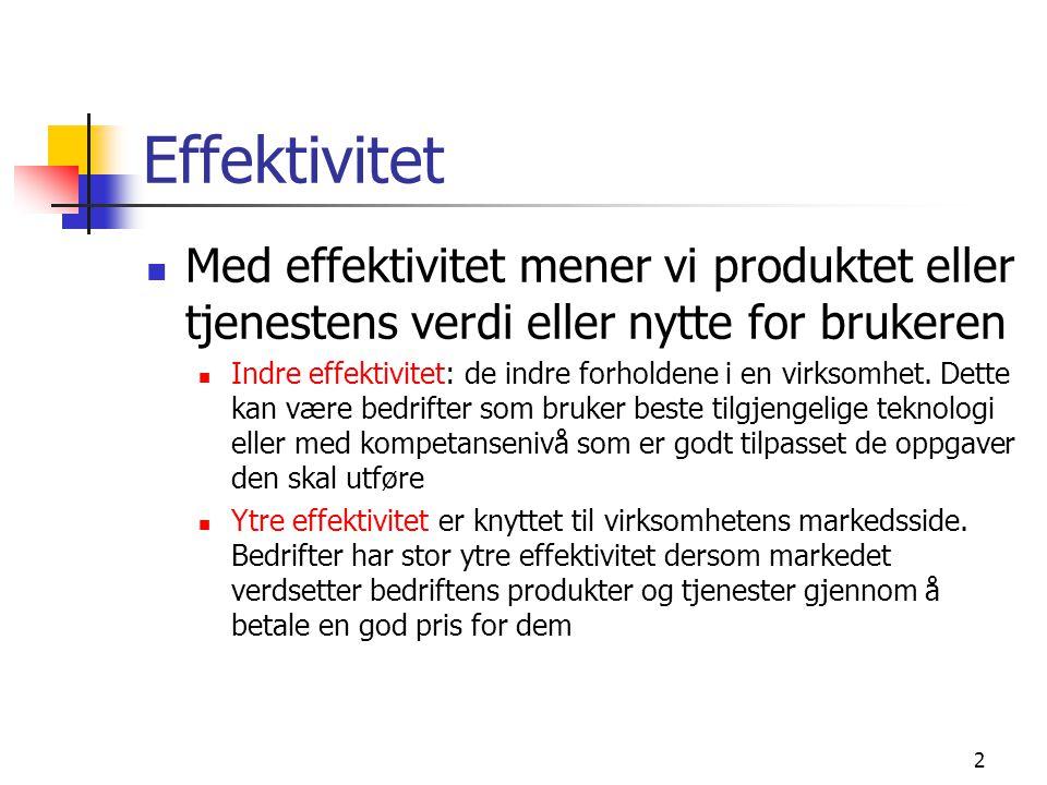 Effektivitet Med effektivitet mener vi produktet eller tjenestens verdi eller nytte for brukeren.