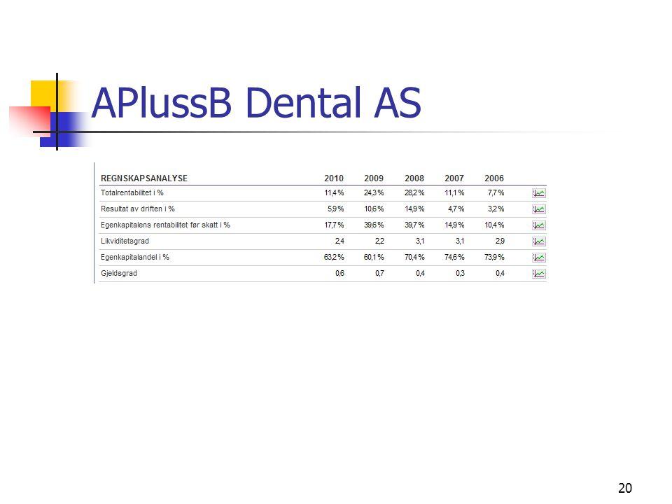 APlussB Dental AS