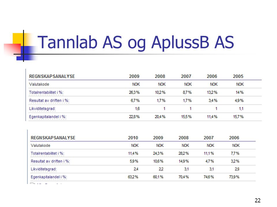 Tannlab AS og AplussB AS