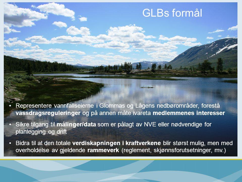 GLBs formål