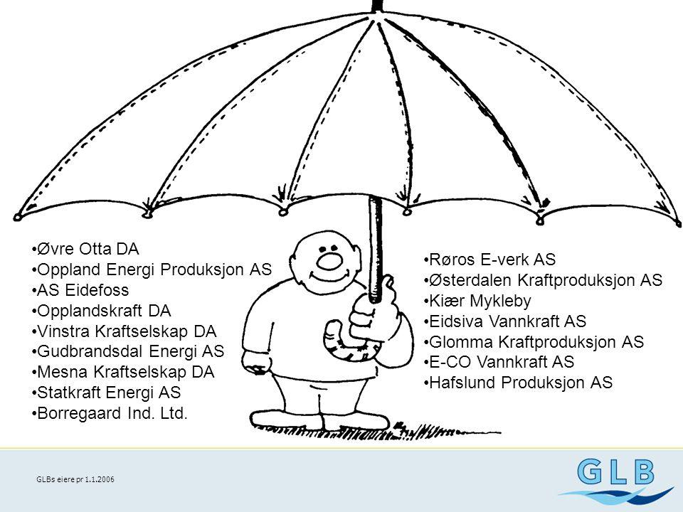 Oppland Energi Produksjon AS AS Eidefoss Opplandskraft DA