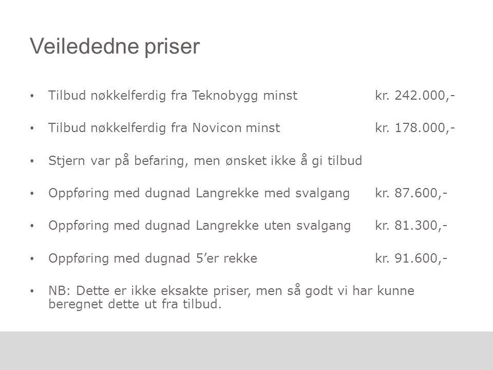 Veilededne priser Tilbud nøkkelferdig fra Teknobygg minst kr. 242.000,- Tilbud nøkkelferdig fra Novicon minst kr. 178.000,-