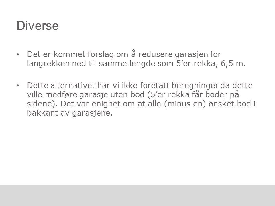Diverse Det er kommet forslag om å redusere garasjen for langrekken ned til samme lengde som 5'er rekka, 6,5 m.