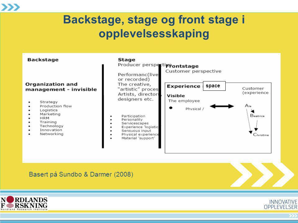 Backstage, stage og front stage i opplevelsesskaping