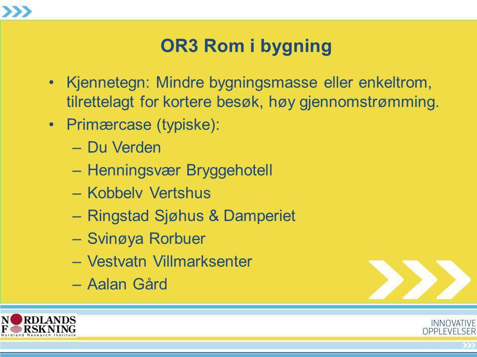 OR3 Rom i bygning Kjennetegn: Mindre bygningsmasse eller enkeltrom, tilrettelagt for kortere besøk, høy gjennomstrømming.