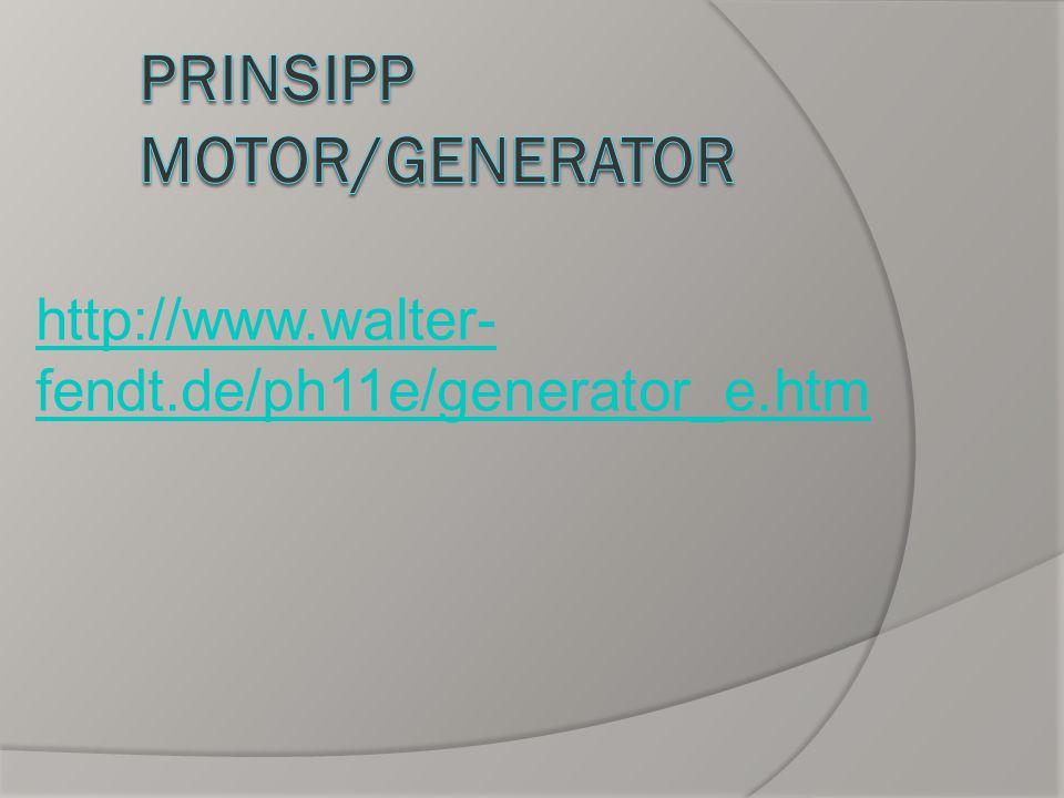 Prinsipp motor/generator