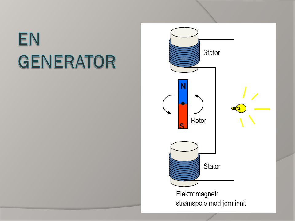 En generator