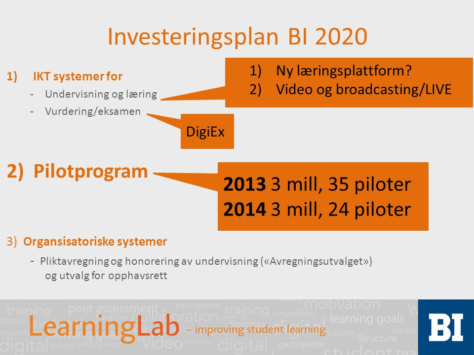 Investeringsplan BI 2020 Pilotprogram 2013 3 mill, 35 piloter