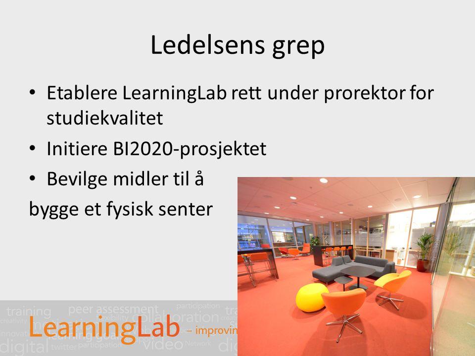 Ledelsens grep Etablere LearningLab rett under prorektor for studiekvalitet. Initiere BI2020-prosjektet.