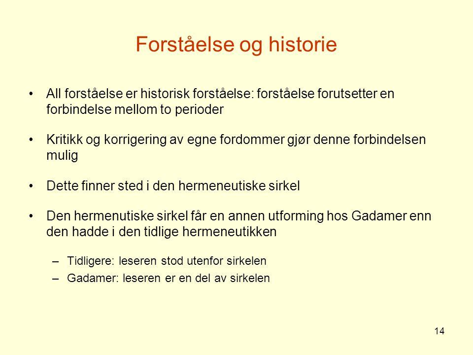 Forståelse og historie