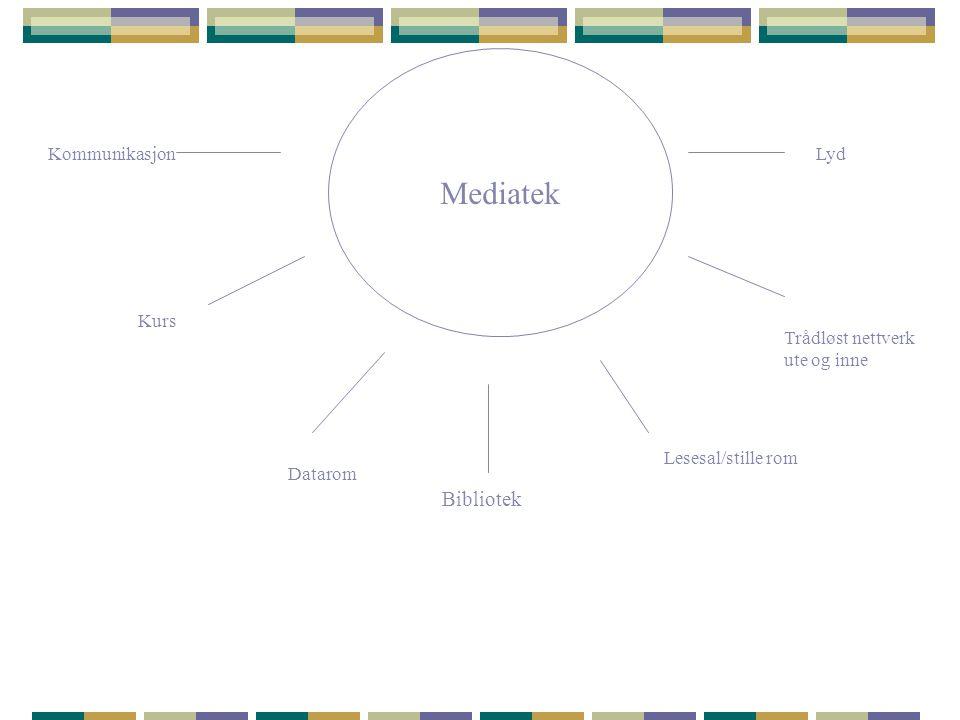 Mediatek Bibliotek Kommunikasjon Lyd Kurs Trådløst nettverk
