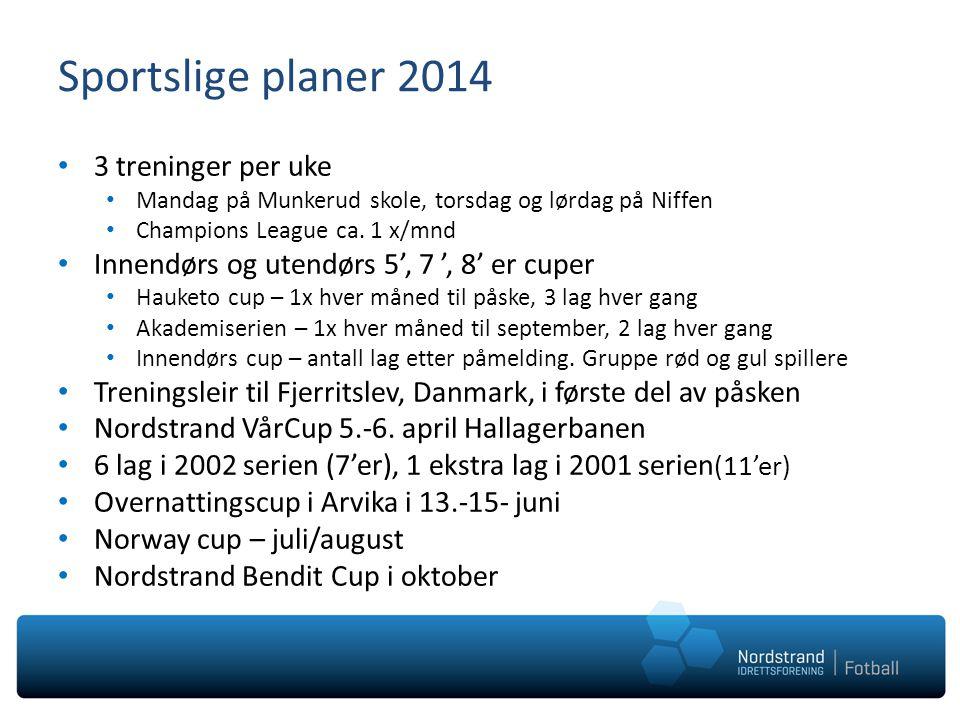 Sportslige planer 2014 3 treninger per uke