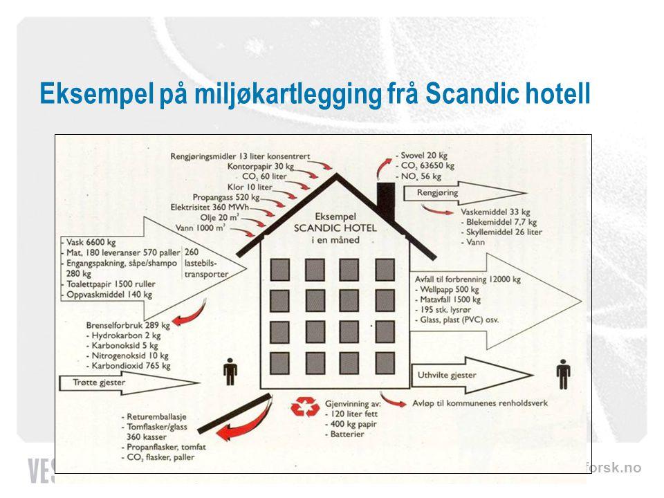 Eksempel på miljøkartlegging frå Scandic hotell