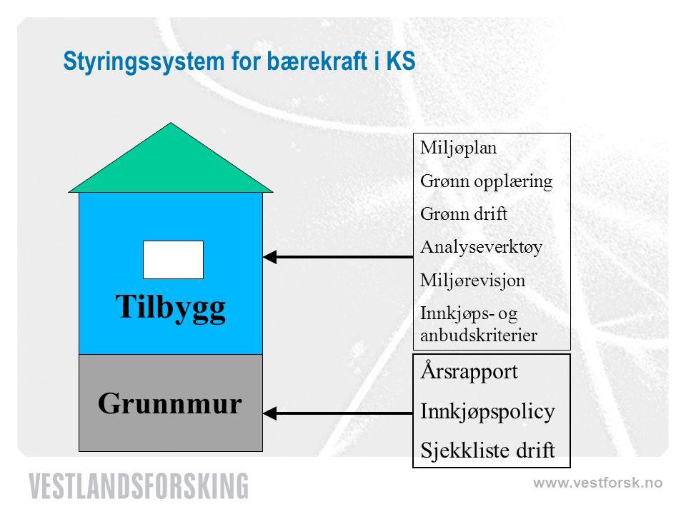 Styringssystem for bærekraft i KS
