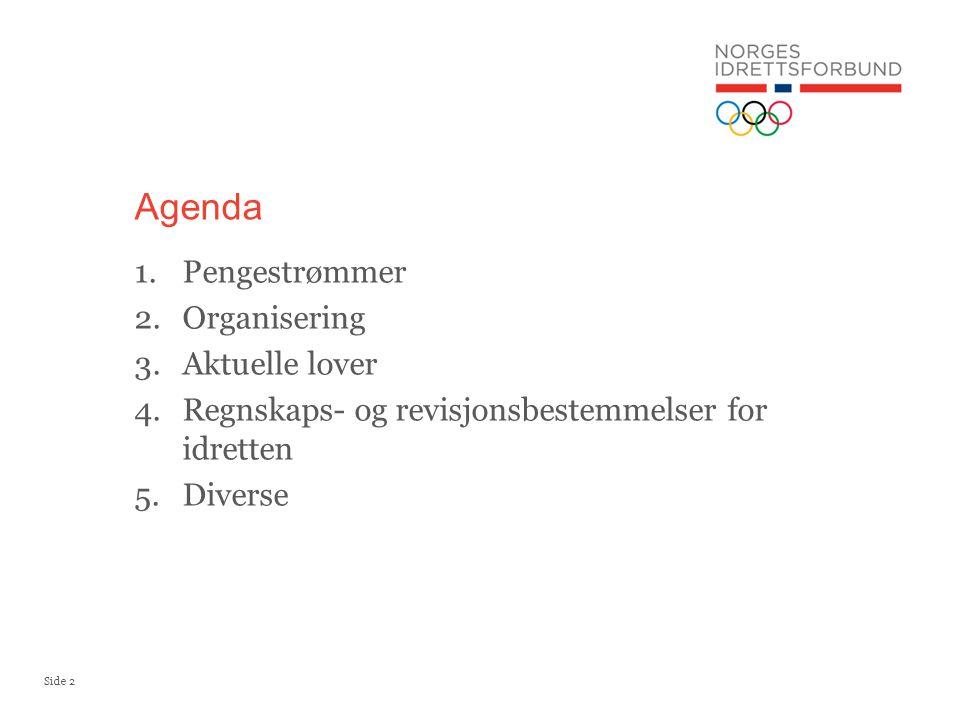 Agenda Pengestrømmer Organisering Aktuelle lover