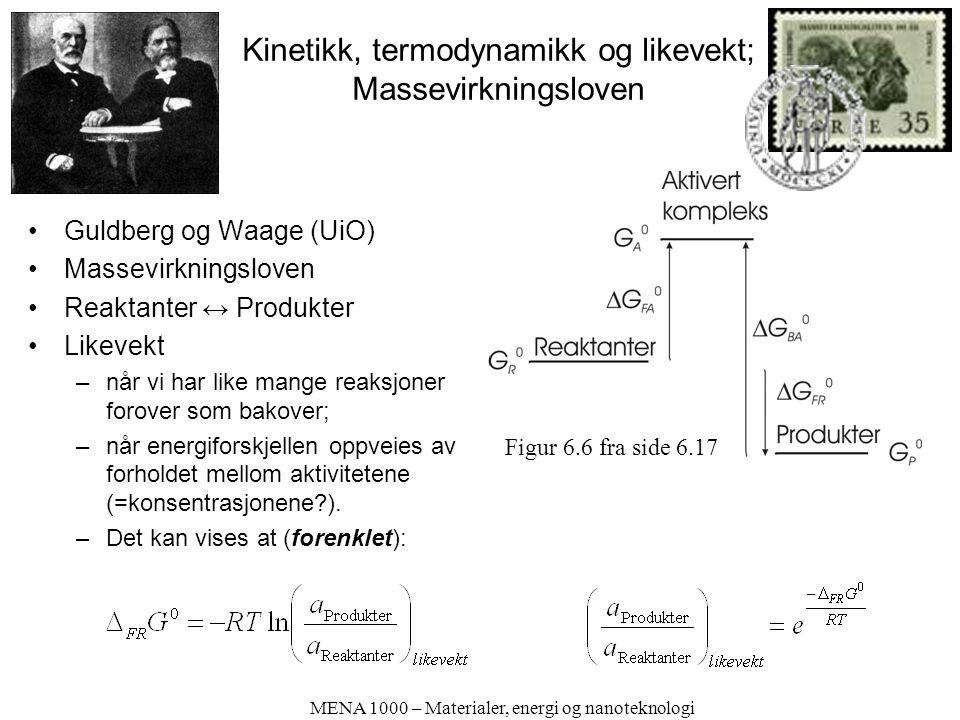 Kinetikk, termodynamikk og likevekt; Massevirkningsloven