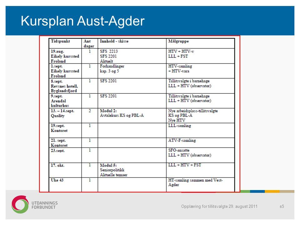 Kursplan Aust-Agder Opplæring for tillitsvalgte 29. august 2011