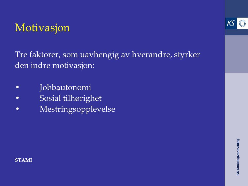 Motivasjon Tre faktorer, som uavhengig av hverandre, styrker