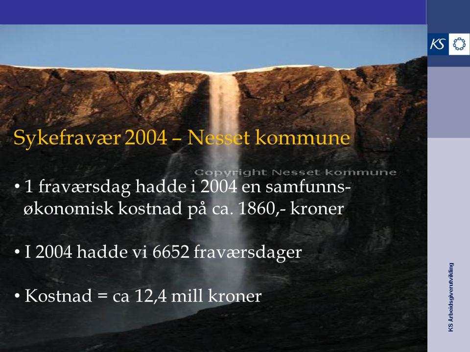 Sykefravær 2004 – Nesset kommune