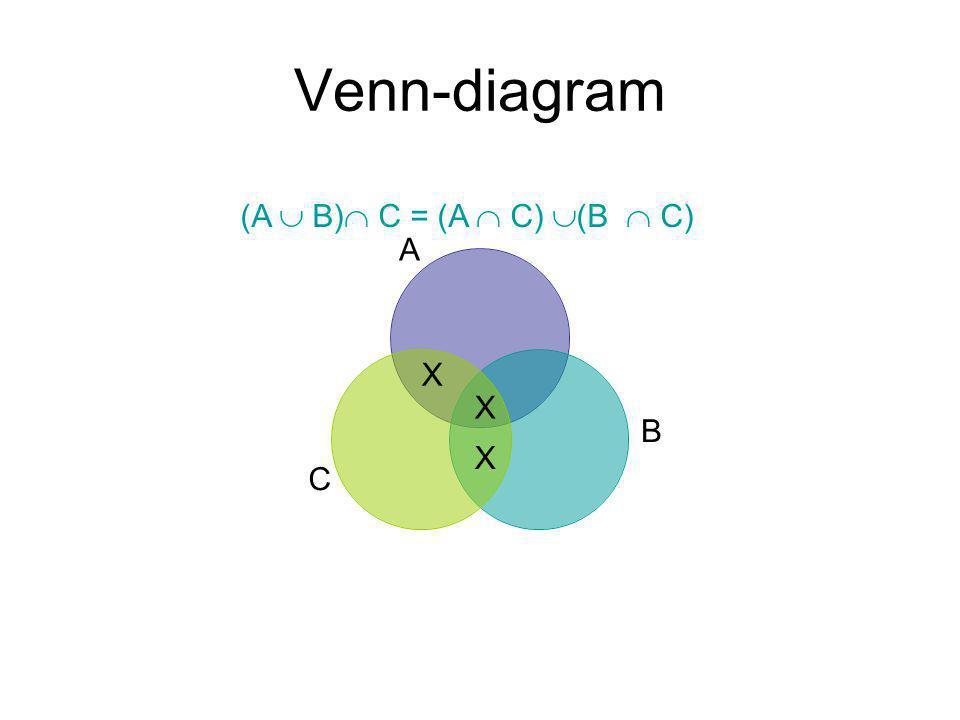 Venn-diagram (A  B) C = (A  C) (B  C)