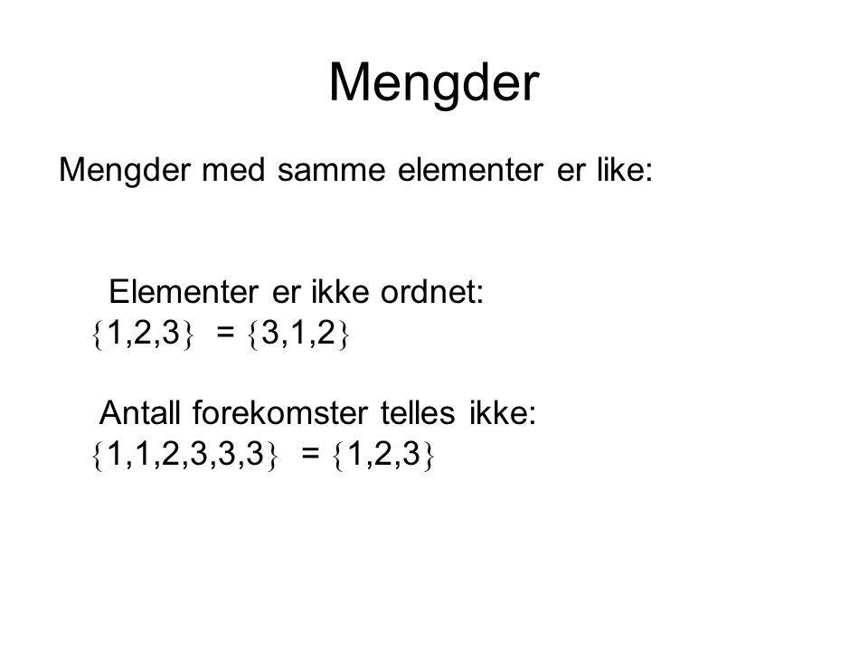 Mengder Elementer er ikke ordnet: 1,2,3 = 3,1,2