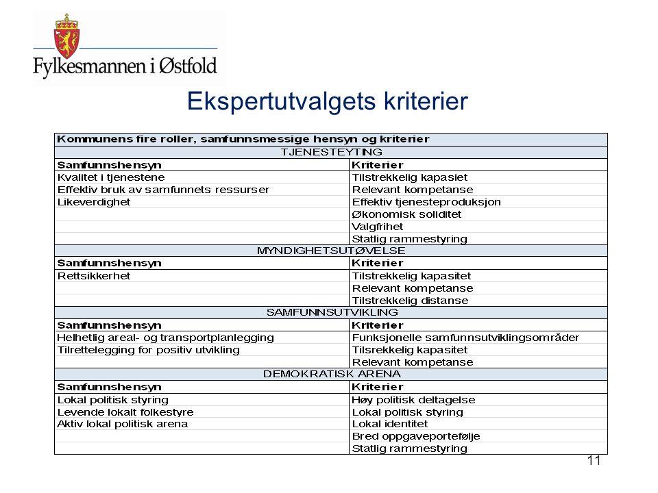 Ekspertutvalgets kriterier