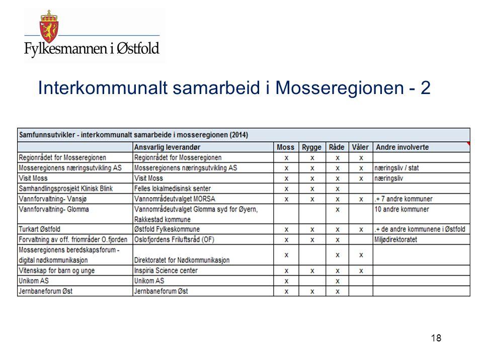 Interkommunalt samarbeid i Mosseregionen - 2