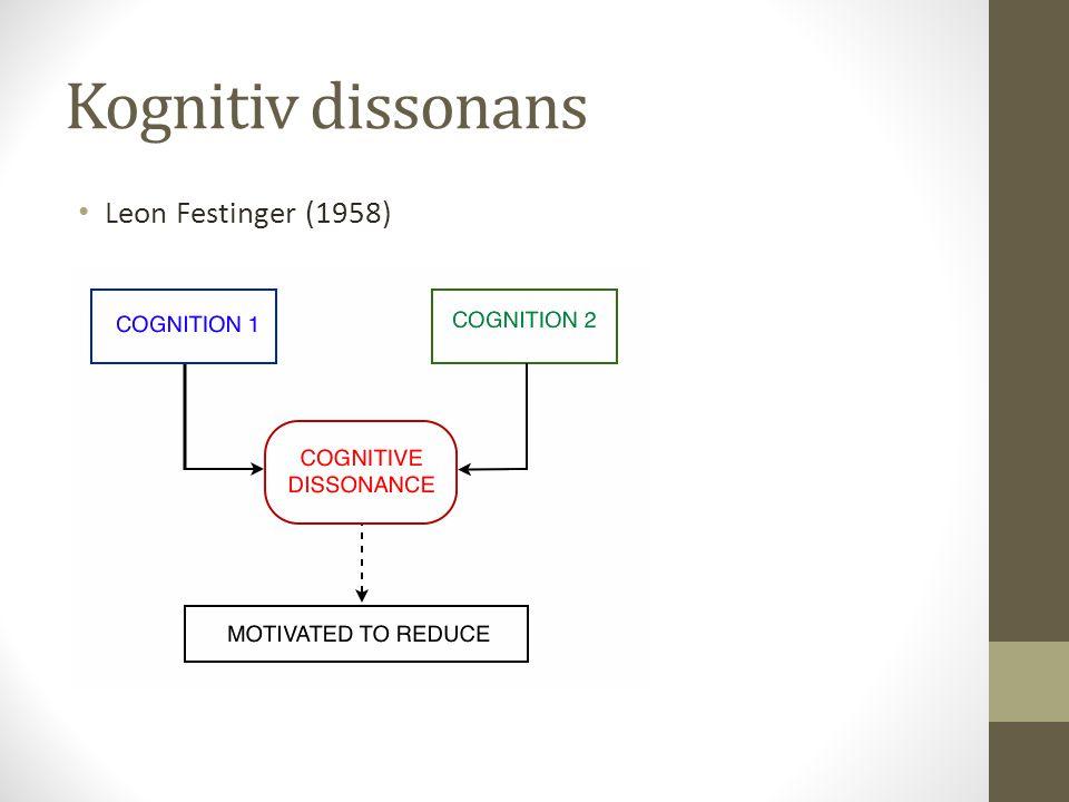 Kognitiv dissonans Leon Festinger (1958)