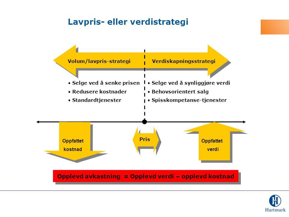Lavpris- eller verdistrategi