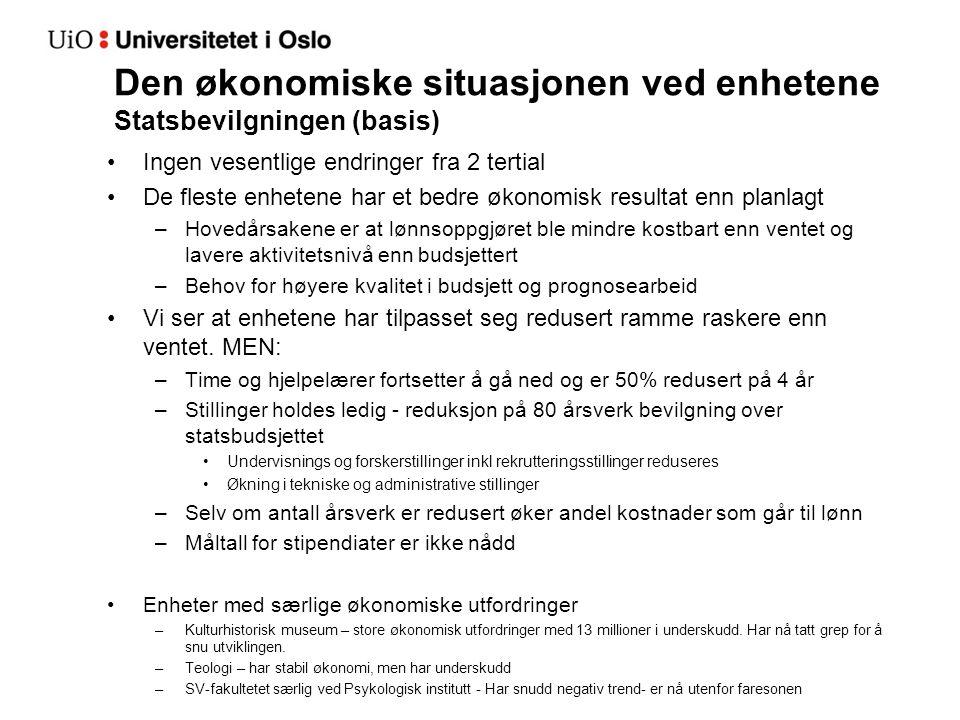 Den økonomiske situasjonen ved enhetene Statsbevilgningen (basis)